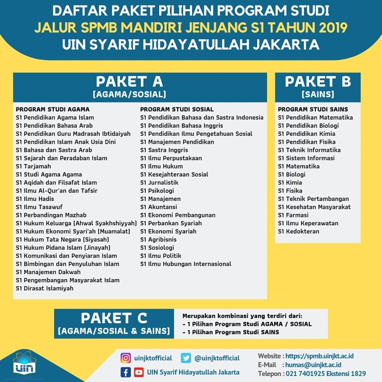 Pilihan Program Studi S1 Di Uin Syarif Hidayatullah Jakarta Iskandaria24